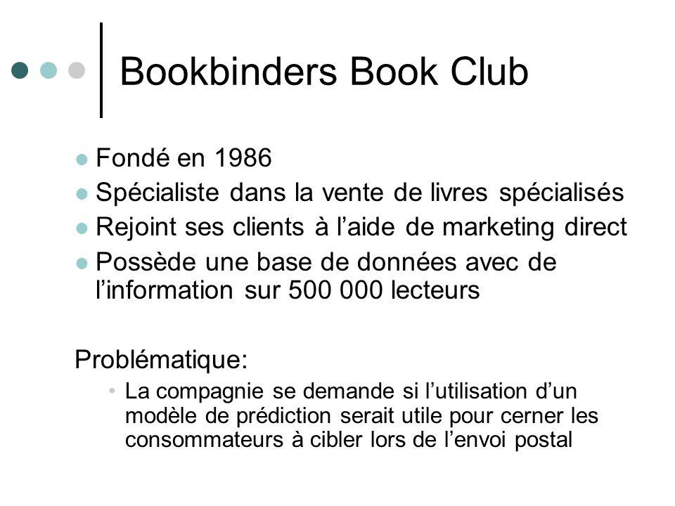 Bookbinders Book Club Cas: 20 000 consommateurs ont été sélectionnés à partir dune base de données Une offre spéciale pour un livre dart de Florence a été envoyée par la poste 9,03% des consommateurs ont acheté le livre