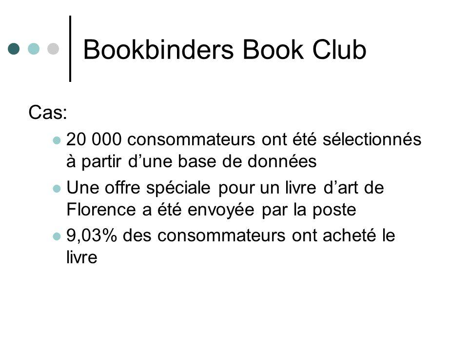 Bookbinders Book Club Cas: 20 000 consommateurs ont été sélectionnés à partir dune base de données Une offre spéciale pour un livre dart de Florence a