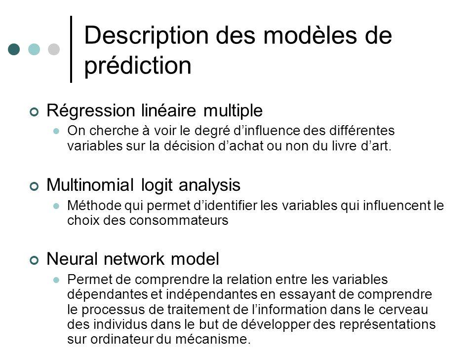 Description des modèles de prédiction Régression linéaire multiple On cherche à voir le degré dinfluence des différentes variables sur la décision dac