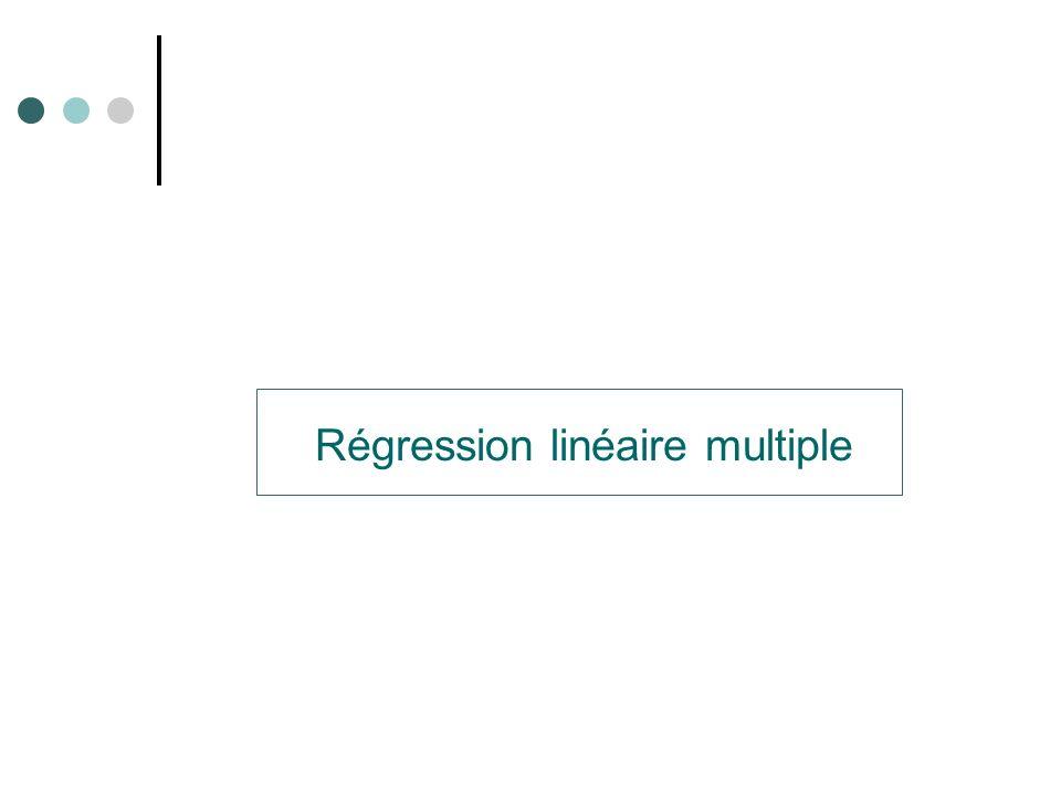 Statistiques de la régression Coefficient de détermination multiple0,489959505 Coefficient de détermination R^20,240060317 Coefficient de détermination R^20,235277814 Erreur-type0,378781047 Observations1600