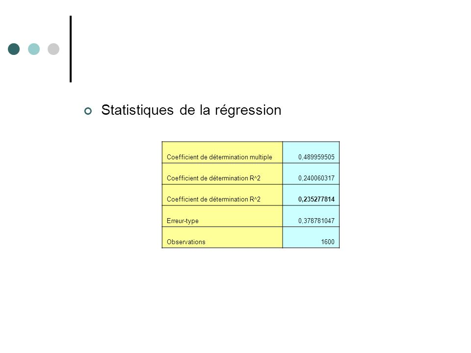 Statistiques de la régression Coefficient de détermination multiple0,489959505 Coefficient de détermination R^20,240060317 Coefficient de déterminatio