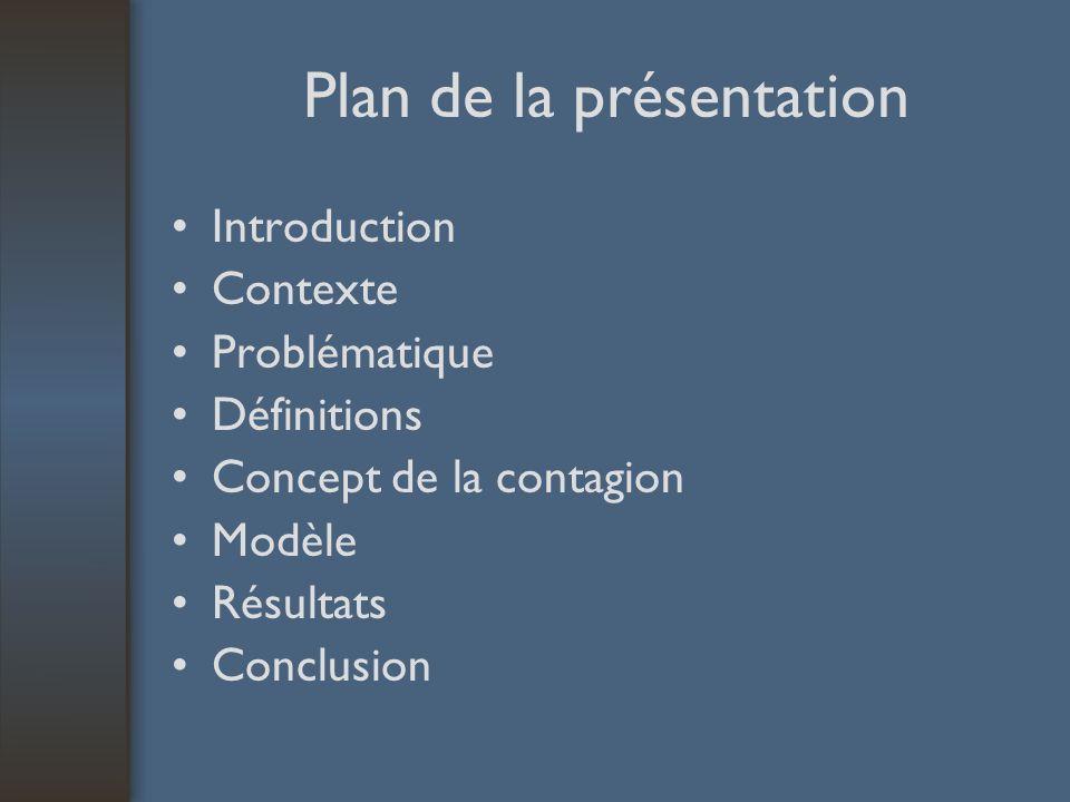 Plan de la présentation Introduction Contexte Problématique Définitions Concept de la contagion Modèle Résultats Conclusion