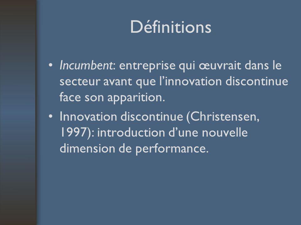 Définitions Incumbent: entreprise qui œuvrait dans le secteur avant que linnovation discontinue face son apparition. Innovation discontinue (Christens