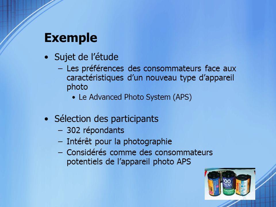 Exemple Sujet de létude –Les préférences des consommateurs face aux caractéristiques dun nouveau type dappareil photo Le Advanced Photo System (APS) S