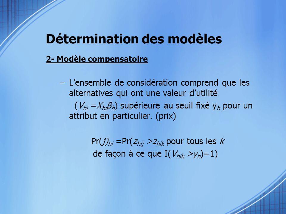 Détermination des modèles 2- Modèle compensatoire –Lensemble de considération comprend que les alternatives qui ont une valeur dutilité (V hi =X hi β