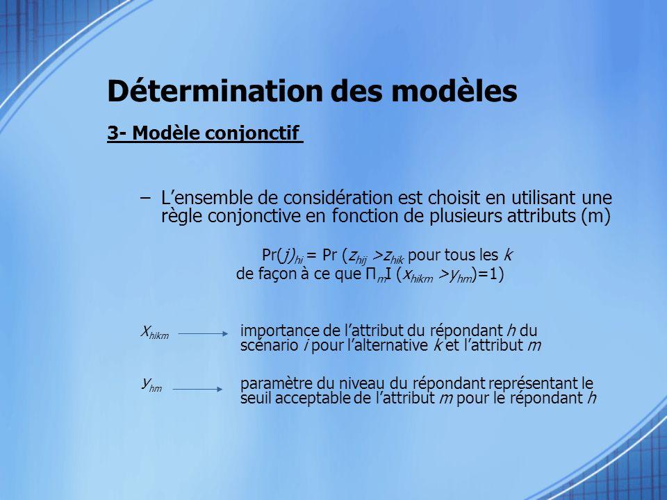 Détermination des modèles 3- Modèle conjonctif –Lensemble de considération est choisit en utilisant une règle conjonctive en fonction de plusieurs att