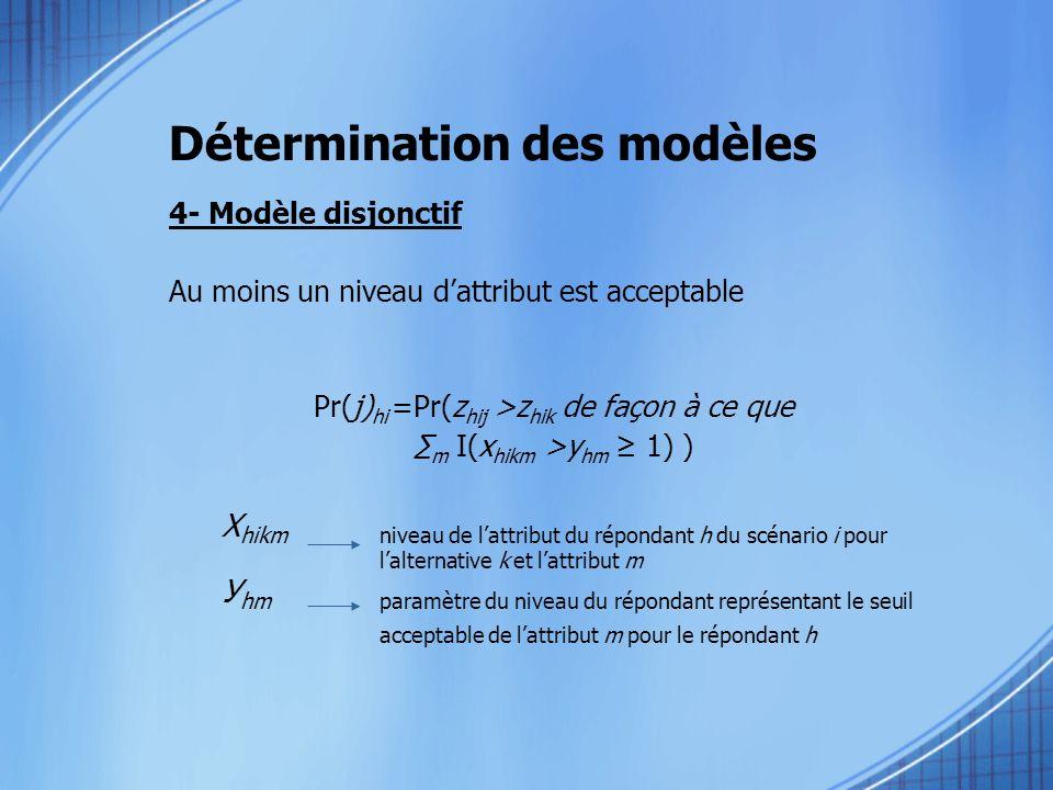 Détermination des modèles 4- Modèle disjonctif Au moins un niveau dattribut est acceptable Pr(j) hi =Pr(z hij >z hik de façon à ce que m I(x hikm >у h