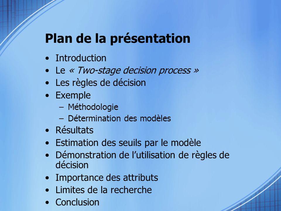 Plan de la présentation Introduction Le « Two-stage decision process » Les règles de décision Exemple –Méthodologie –Détermination des modèles Résulta