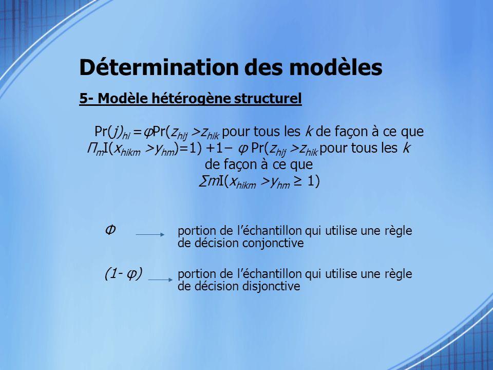 Détermination des modèles 5- Modèle hétérogène structurel Pr(j) hi =φPr(z hij >z hik pour tous les k de façon à ce que П m I(x hikm >у hm )=1) +1 φ Pr
