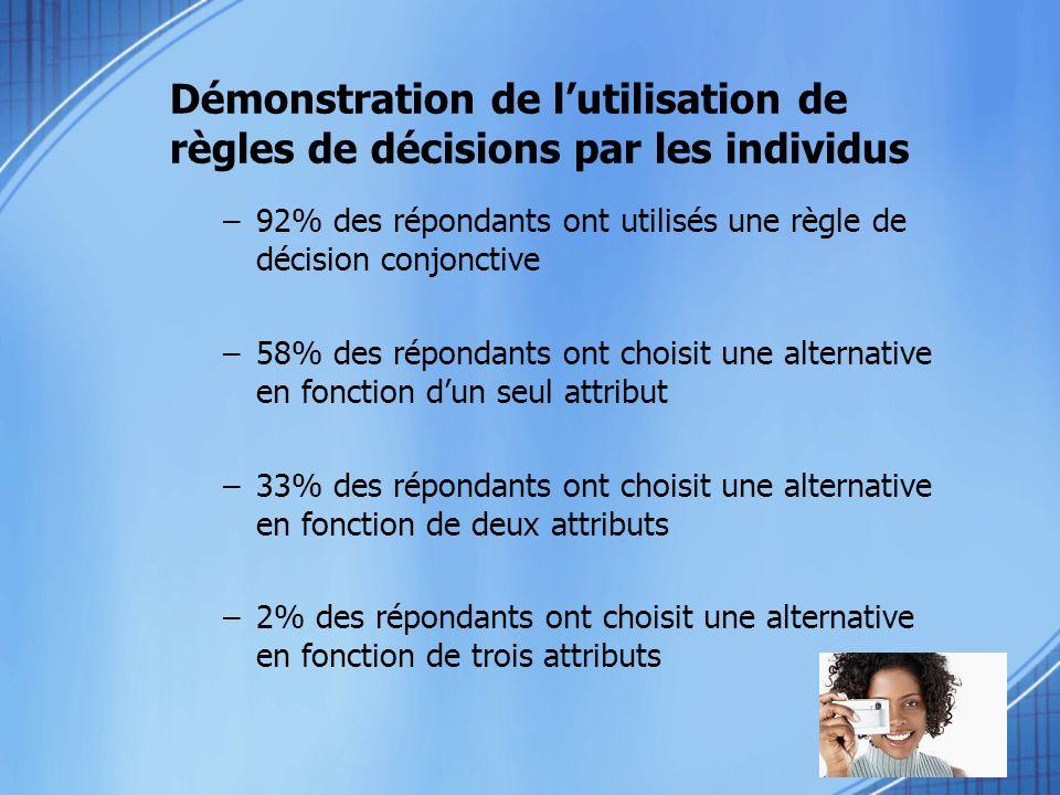 Démonstration de lutilisation de règles de décisions par les individus –92% des répondants ont utilisés une règle de décision conjonctive –58% des rép