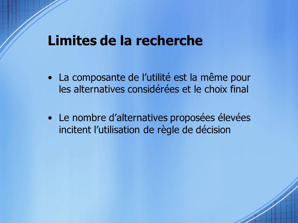 Limites de la recherche La composante de lutilité est la même pour les alternatives considérées et le choix final Le nombre dalternatives proposées él
