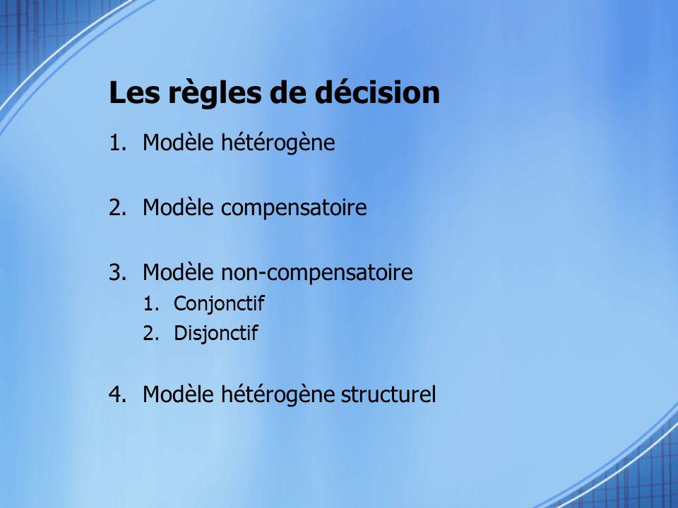 1.Modèle hétérogène 2.Modèle compensatoire 3.Modèle non-compensatoire 1.Conjonctif 2.Disjonctif 4.Modèle hétérogène structurel Les règles de décision