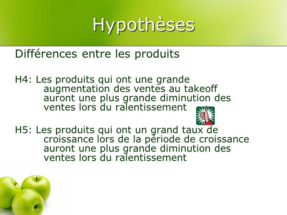 Hypothèses Différences entre les produits H4: Les produits qui ont une grande augmentation des ventes au takeoff auront une plus grande diminution des
