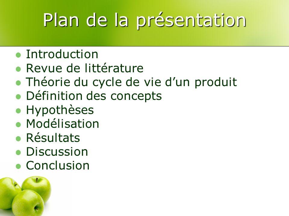 Plan de la présentation Introduction Revue de littérature Théorie du cycle de vie dun produit Définition des concepts Hypothèses Modélisation Résultat