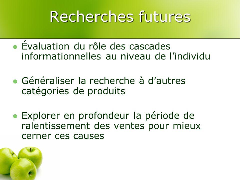 Recherches futures Évaluation du rôle des cascades informationnelles au niveau de lindividu Généraliser la recherche à dautres catégories de produits