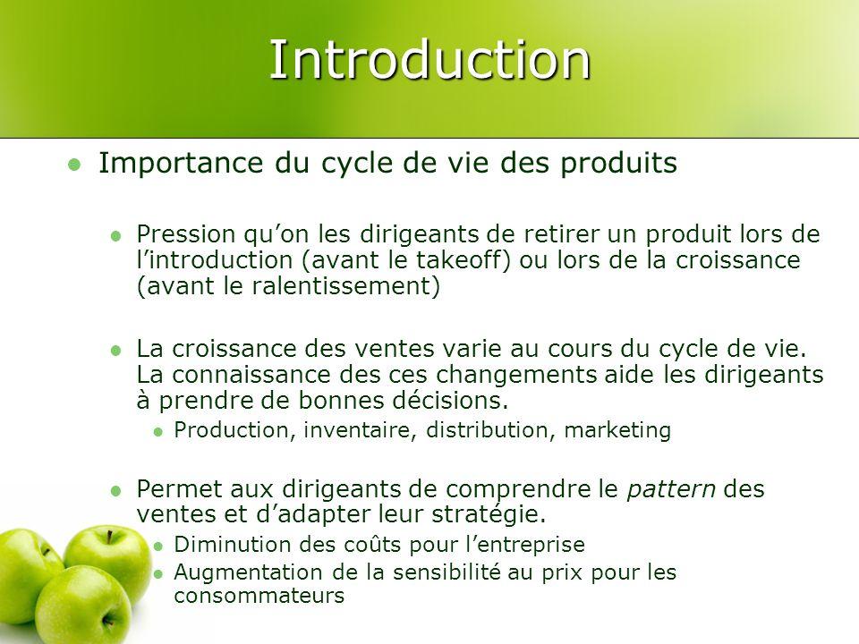 Introduction Importance du cycle de vie des produits Pression quon les dirigeants de retirer un produit lors de lintroduction (avant le takeoff) ou lo