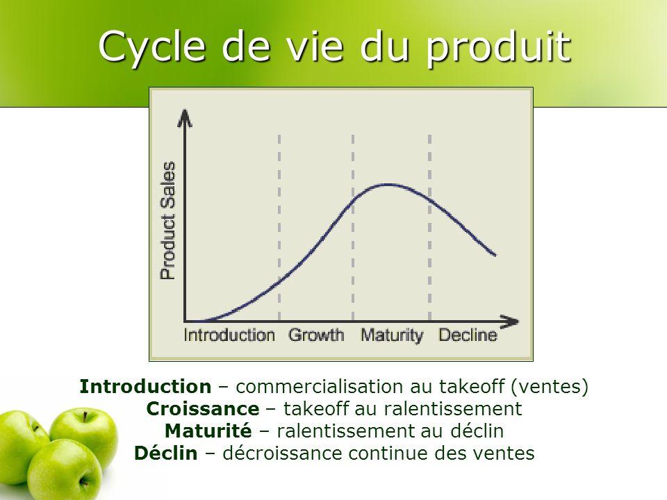 Cycle de vie du produit Introduction – commercialisation au takeoff (ventes) Croissance – takeoff au ralentissement Maturité – ralentissement au décli