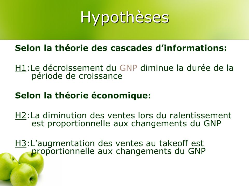 Hypothèses Selon la théorie des cascades dinformations: H1:Le décroissement du GNP diminue la durée de la période de croissance Selon la théorie écono