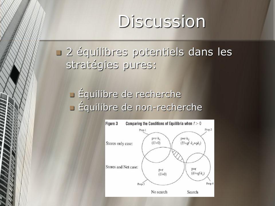 Discussion 2 équilibres potentiels dans les stratégies pures: 2 équilibres potentiels dans les stratégies pures: Équilibre de recherche Équilibre de recherche Équilibre de non-recherche Équilibre de non-recherche