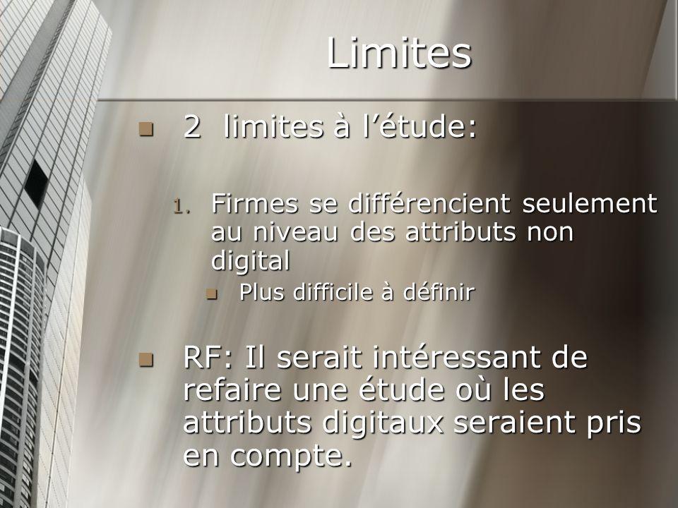 Limites 2 limites à létude: 2 limites à létude: 1.