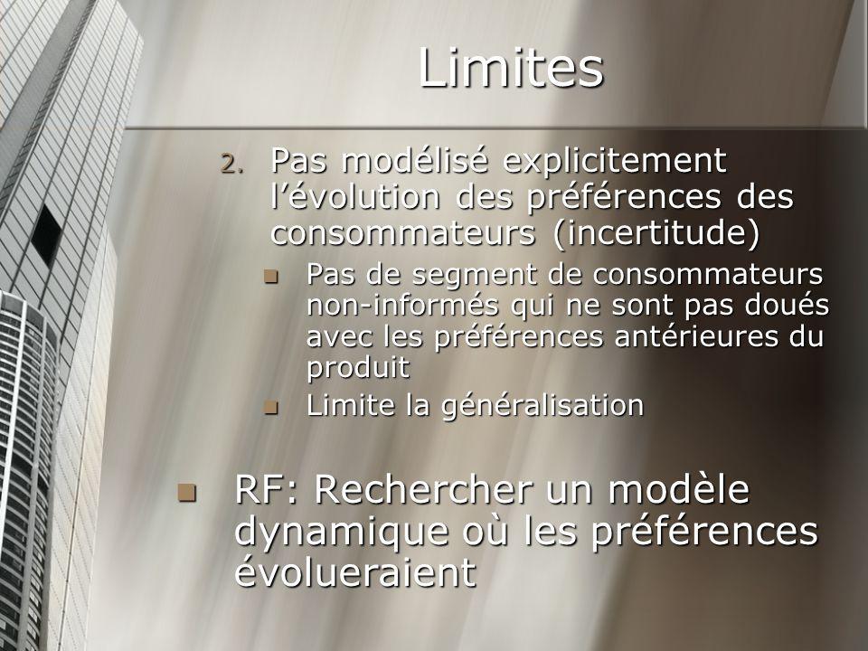 Limites 2.