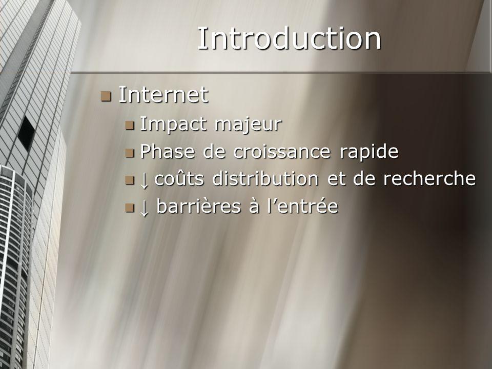 Introduction Internet Internet Impact majeur Impact majeur Phase de croissance rapide Phase de croissance rapide coûts distribution et de recherche coûts distribution et de recherche barrières à lentrée barrières à lentrée