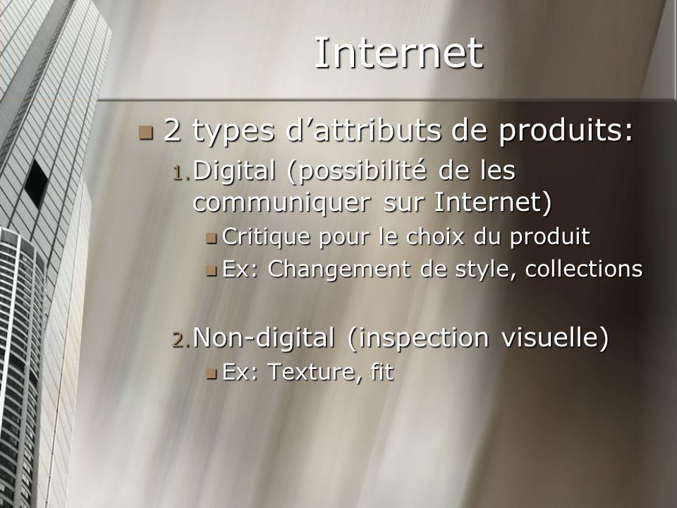 Internet 2 types dattributs de produits: 2 types dattributs de produits: 1.