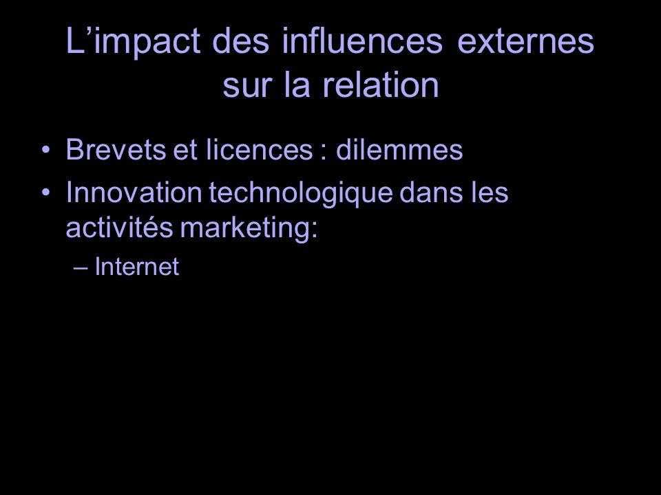 Limpact des influences externes sur la relation Brevets et licences : dilemmes Innovation technologique dans les activités marketing: –Internet