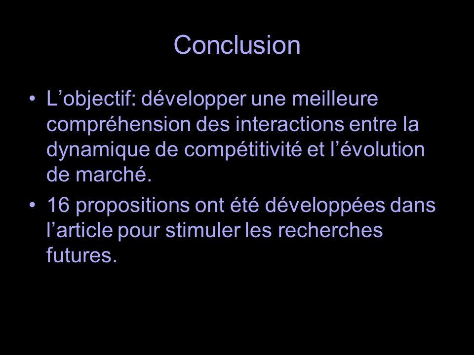 Conclusion Lobjectif: développer une meilleure compréhension des interactions entre la dynamique de compétitivité et lévolution de marché.