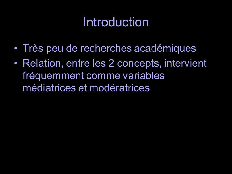 Introduction Très peu de recherches académiques Relation, entre les 2 concepts, intervient fréquemment comme variables médiatrices et modératrices