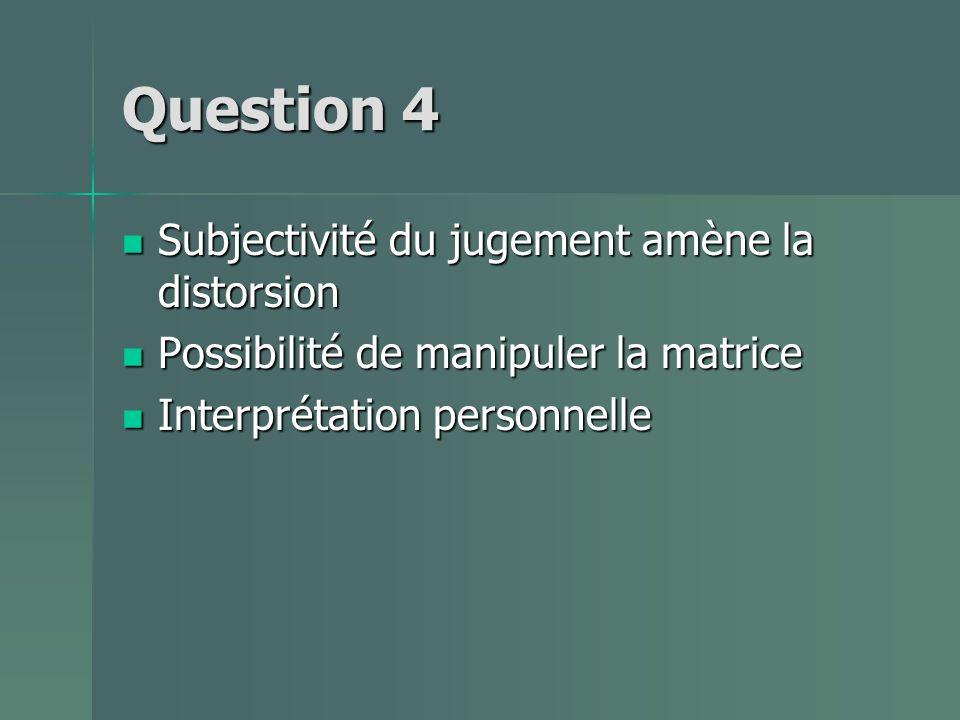 Question 4 Subjectivité du jugement amène la distorsion Subjectivité du jugement amène la distorsion Possibilité de manipuler la matrice Possibilité de manipuler la matrice Interprétation personnelle Interprétation personnelle