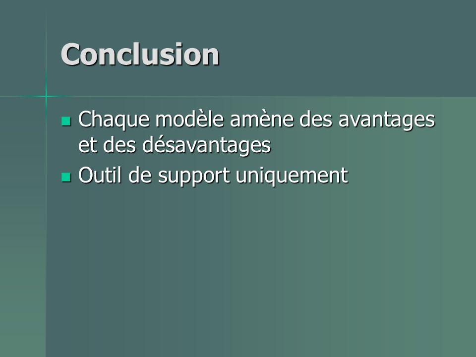 Conclusion Chaque modèle amène des avantages et des désavantages Chaque modèle amène des avantages et des désavantages Outil de support uniquement Out