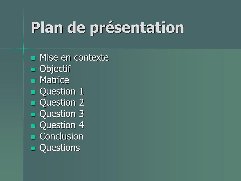 Plan de présentation Mise en contexte Mise en contexte Objectif Objectif Matrice Matrice Question 1 Question 1 Question 2 Question 2 Question 3 Question 3 Question 4 Question 4 Conclusion Conclusion Questions Questions