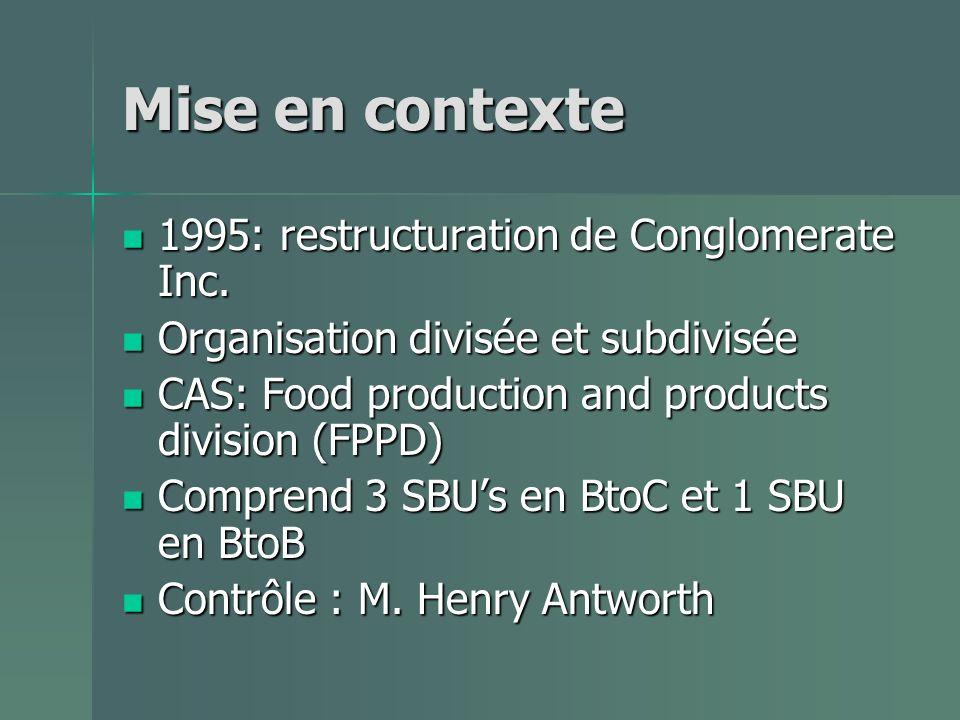 Mise en contexte 1995: restructuration de Conglomerate Inc. 1995: restructuration de Conglomerate Inc. Organisation divisée et subdivisée Organisation