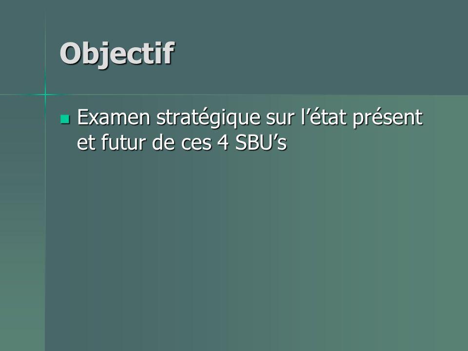 Objectif Examen stratégique sur létat présent et futur de ces 4 SBUs Examen stratégique sur létat présent et futur de ces 4 SBUs