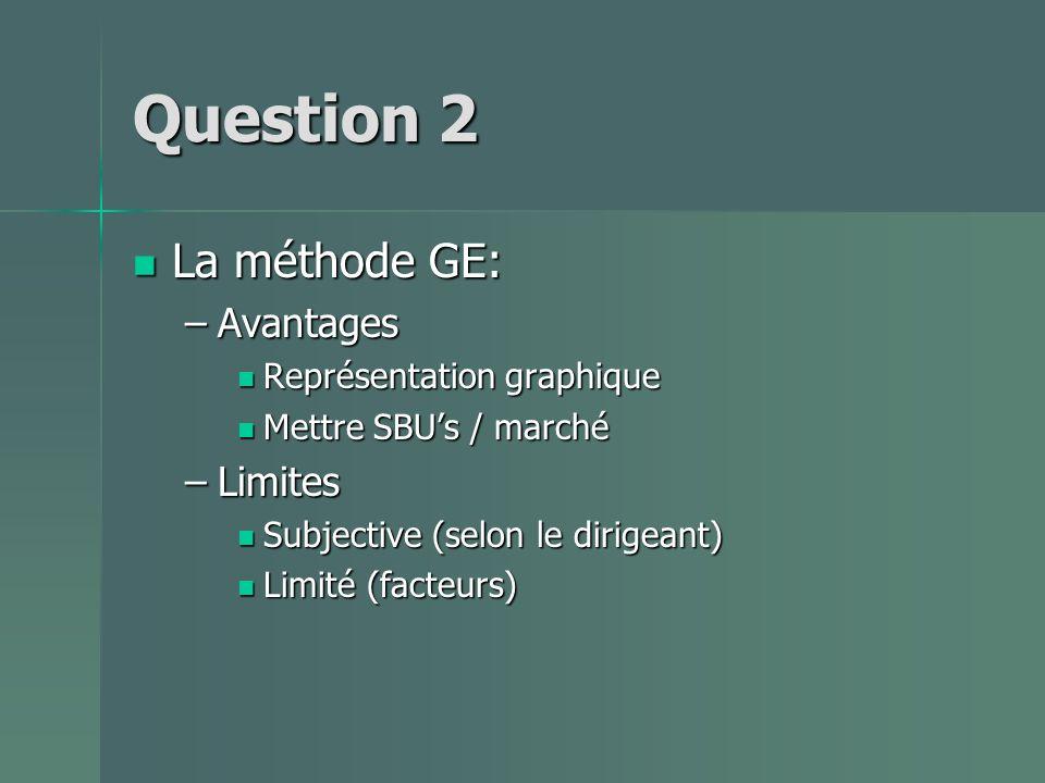 Question 2 La méthode GE: La méthode GE: –Avantages Représentation graphique Représentation graphique Mettre SBUs / marché Mettre SBUs / marché –Limites Subjective (selon le dirigeant) Subjective (selon le dirigeant) Limité (facteurs) Limité (facteurs)