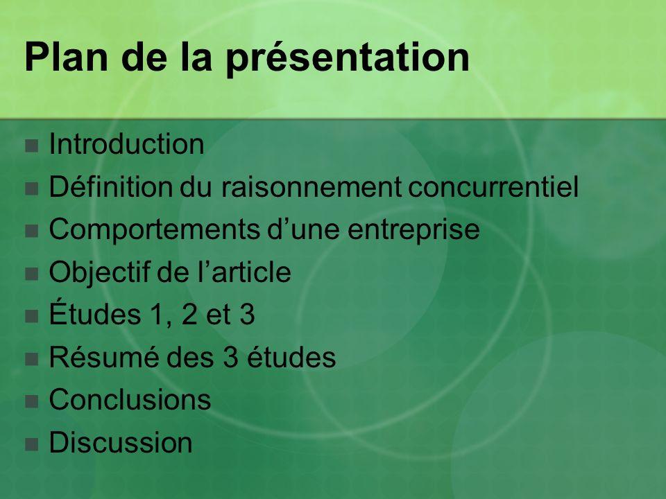 Plan de la présentation Introduction Définition du raisonnement concurrentiel Comportements dune entreprise Objectif de larticle Études 1, 2 et 3 Résu
