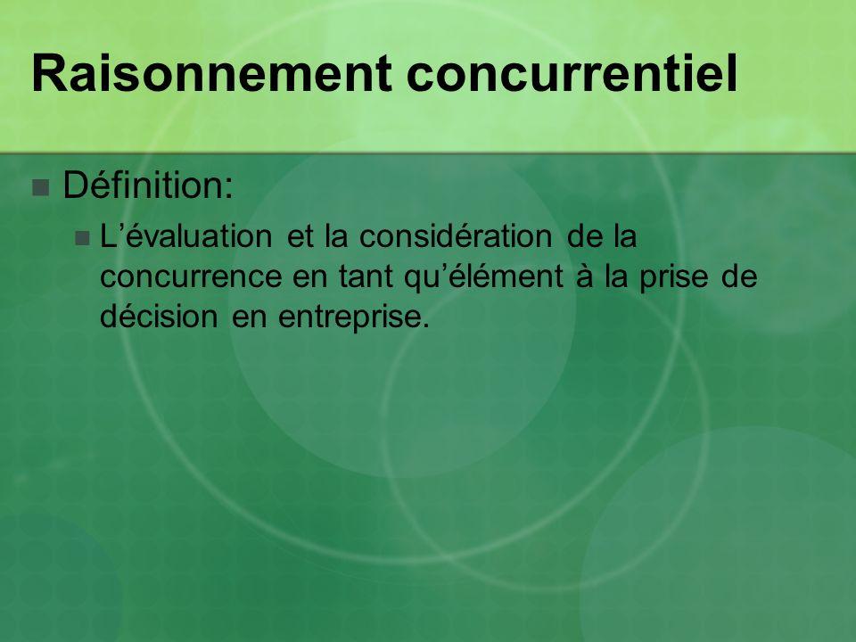 Raisonnement concurrentiel Définition: Lévaluation et la considération de la concurrence en tant quélément à la prise de décision en entreprise.