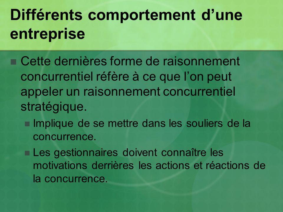 Différents comportement dune entreprise Cette dernières forme de raisonnement concurrentiel réfère à ce que lon peut appeler un raisonnement concurrentiel stratégique.