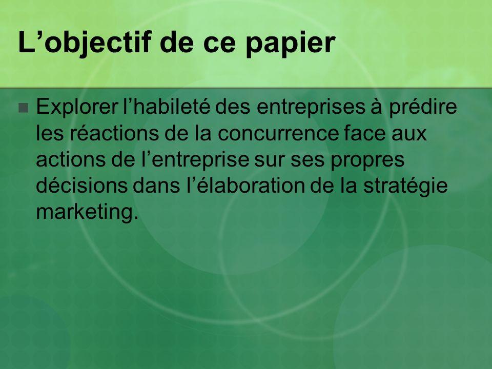 Lobjectif de ce papier Explorer lhabileté des entreprises à prédire les réactions de la concurrence face aux actions de lentreprise sur ses propres décisions dans lélaboration de la stratégie marketing.