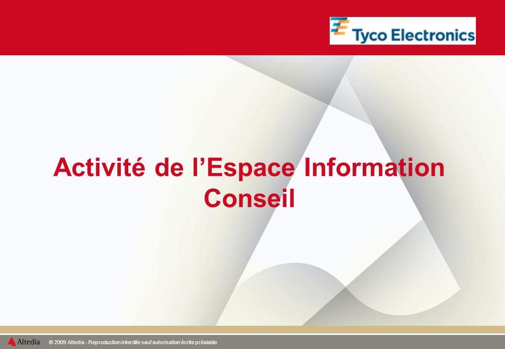 © 2009 Altedia - Reproduction interdite sauf autorisation écrite préalable Activité de lEspace Information Conseil