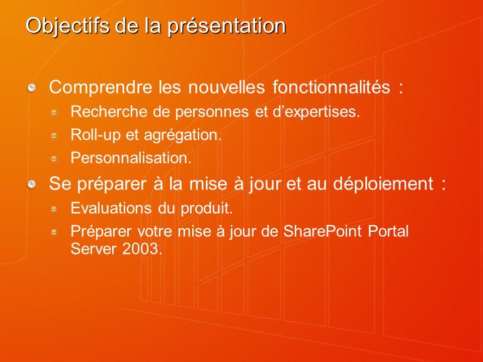 Objectifs de la présentation Comprendre les nouvelles fonctionnalités : Recherche de personnes et dexpertises.