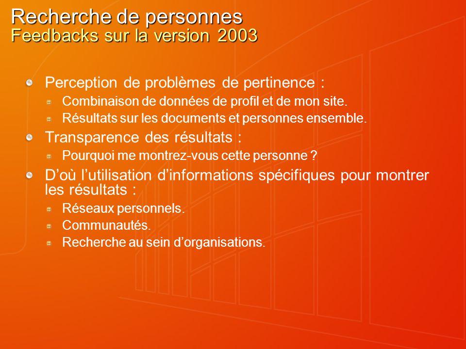 Recherche de personnes Feedbacks sur la version 2003 Perception de problèmes de pertinence : Combinaison de données de profil et de mon site.