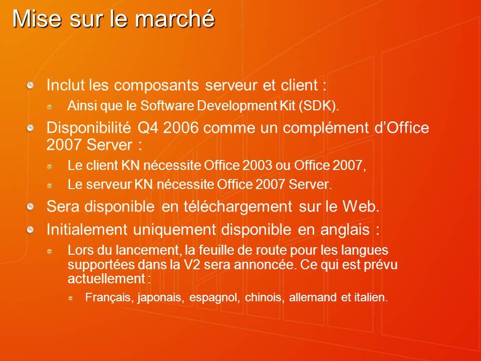 Mise sur le marché Inclut les composants serveur et client : Ainsi que le Software Development Kit (SDK).