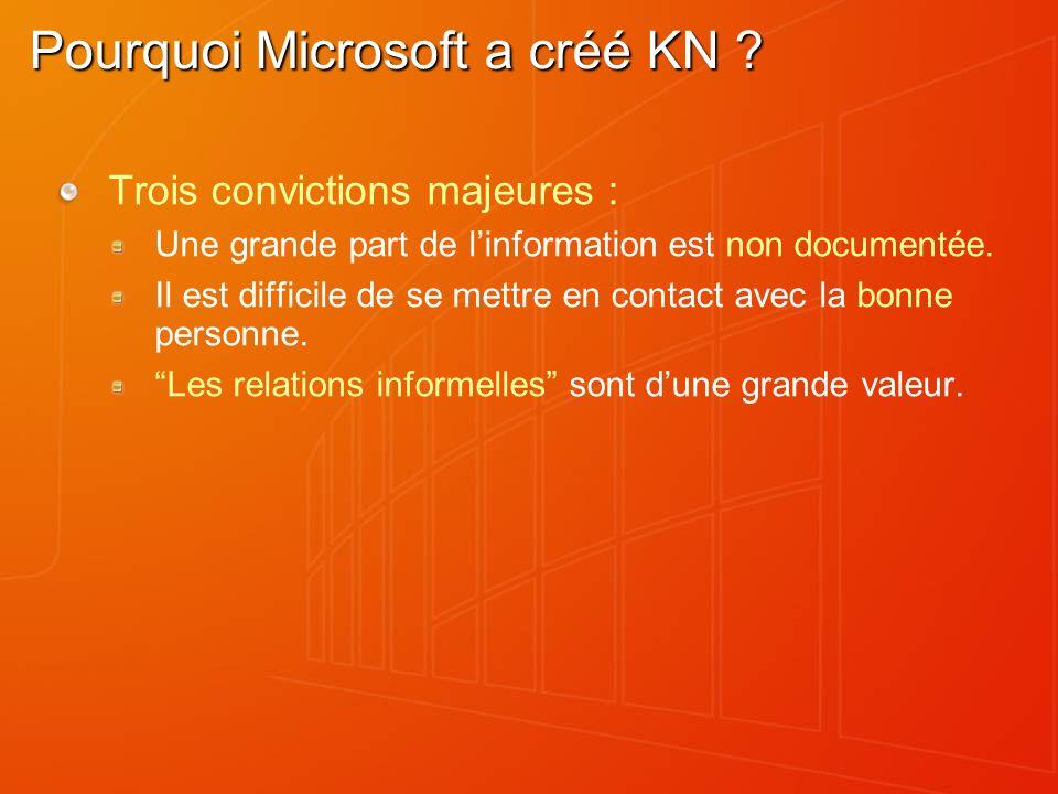 Pourquoi Microsoft a créé KN .