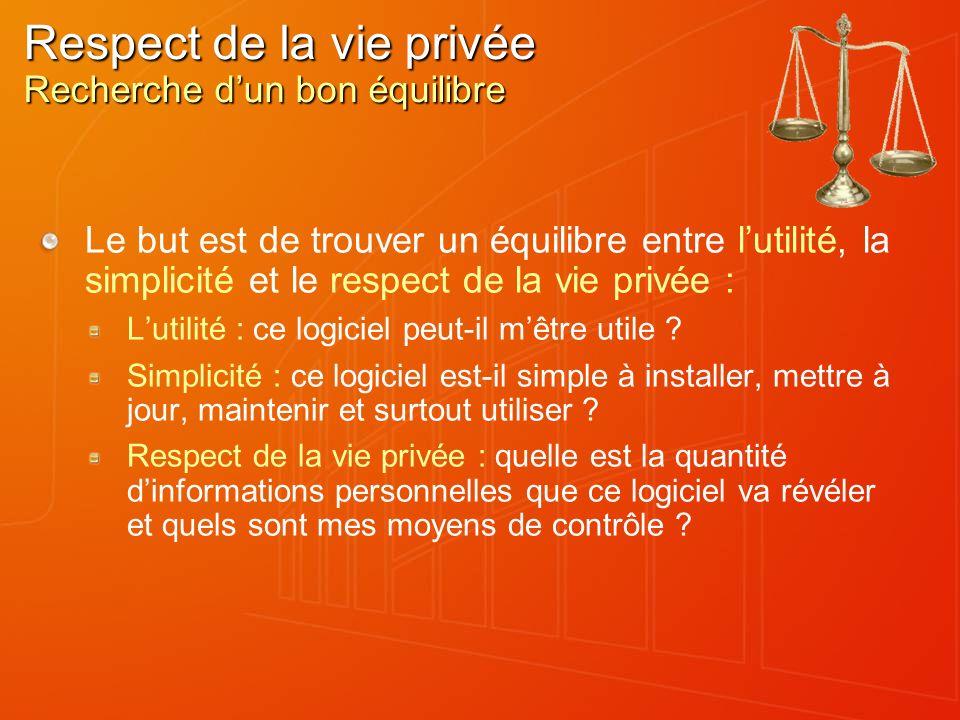 Le modèle mis en œuvre pour la protection des informations personnelles Notification : Communiquer sur les étapes de la création du profil et du processus de publication.