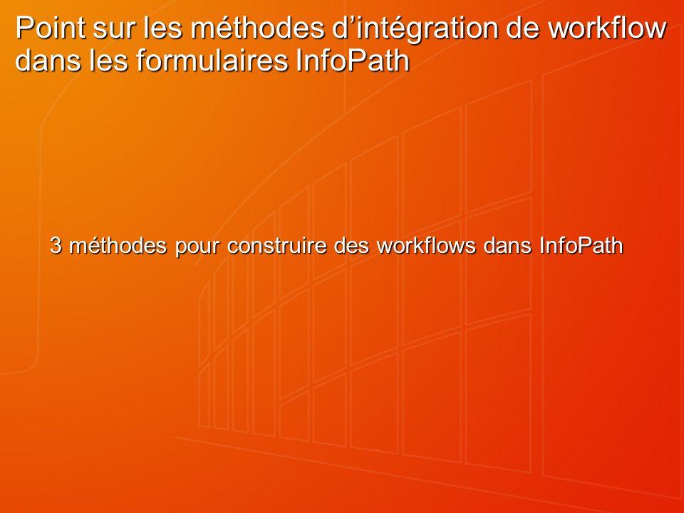 Point sur les méthodes dintégration de workflow dans les formulaires InfoPath 3 méthodes pour construire des workflows dans InfoPath