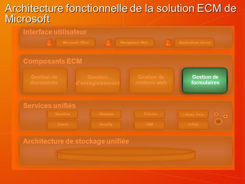 Architecture fonctionnelle de la solution ECM de Microsoft Gestion denregistrement Gestion de contenu web Architecture de stockage unifiée Services un