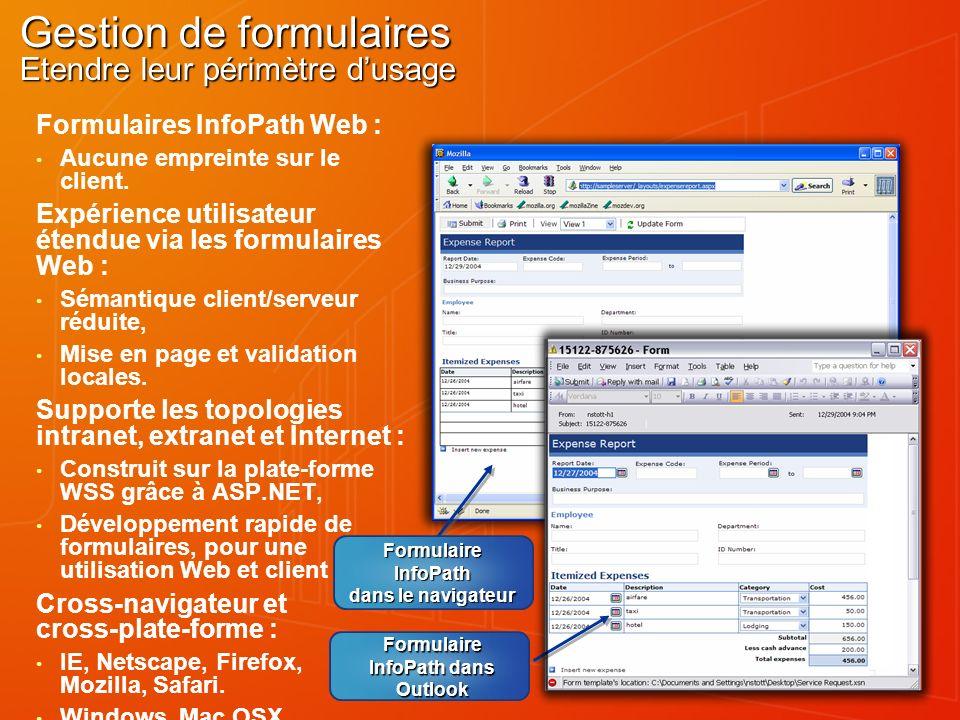 Gestion de formulaires Etendre leur périmètre dusage Formulaires InfoPath Web : Aucune empreinte sur le client. Expérience utilisateur étendue via les