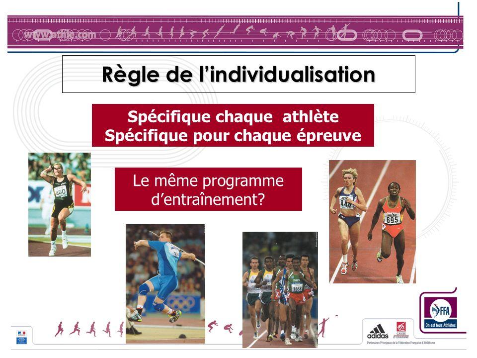 Règle de lindividualisation Spécifique chaque athlète Spécifique pour chaque épreuve Le même programme dentraînement?